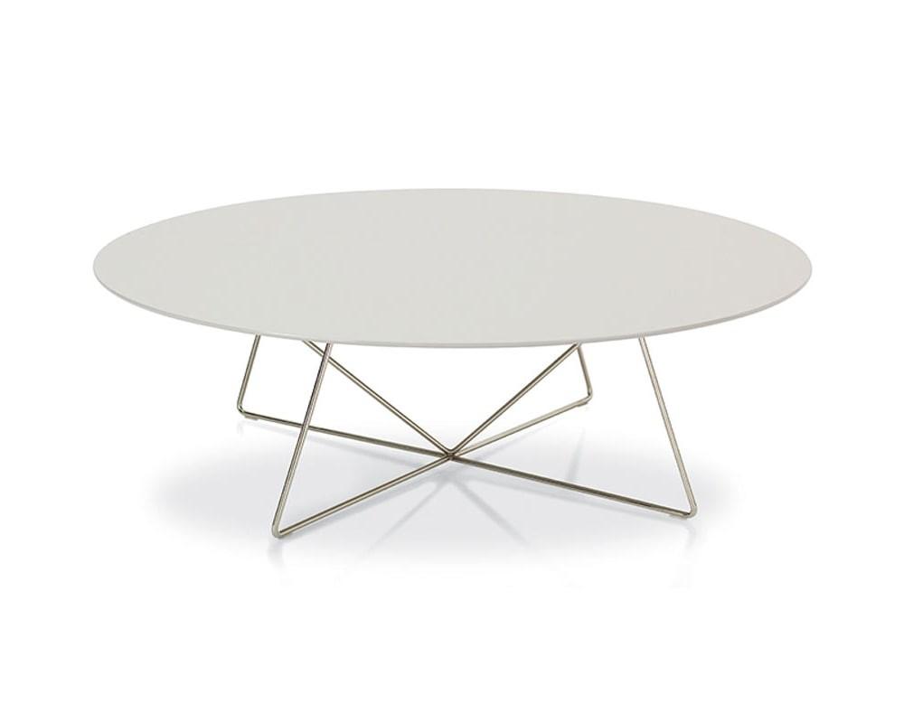 Dabliu-In Tables